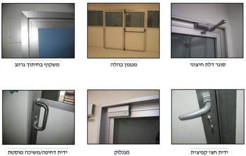 מערכת הדלתות - דוגמאות